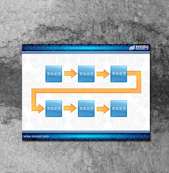 循环关系流程关系ppt图表