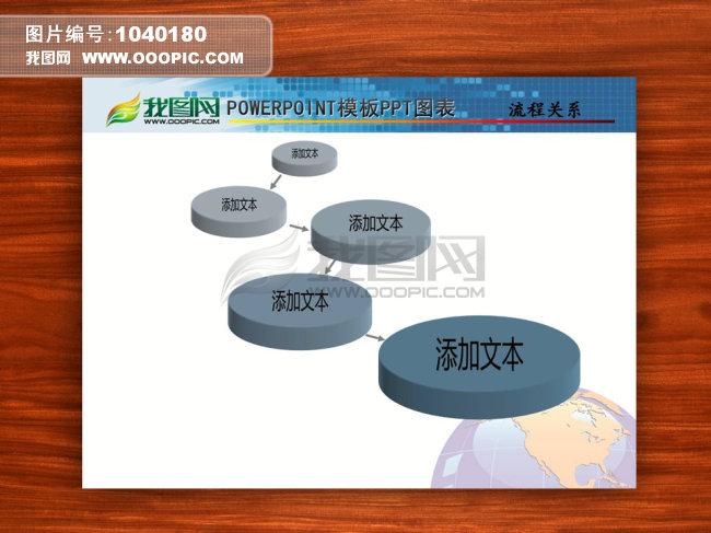 综合关系 递进关系模板下载(图