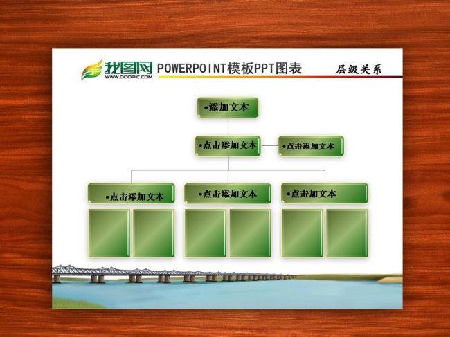 ppt图表 包含关系 组织结构