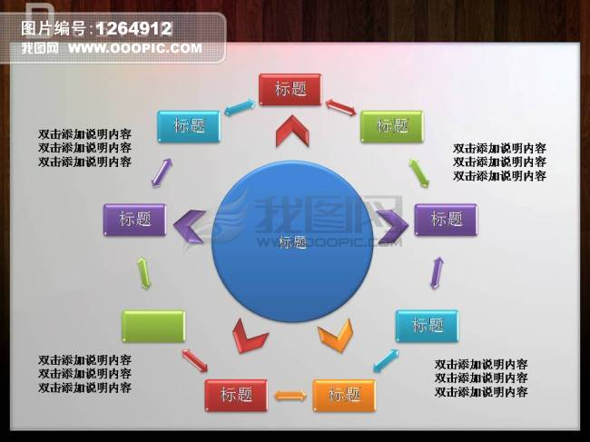 ppt流程关系图模板下载(图片编号:1264912)
