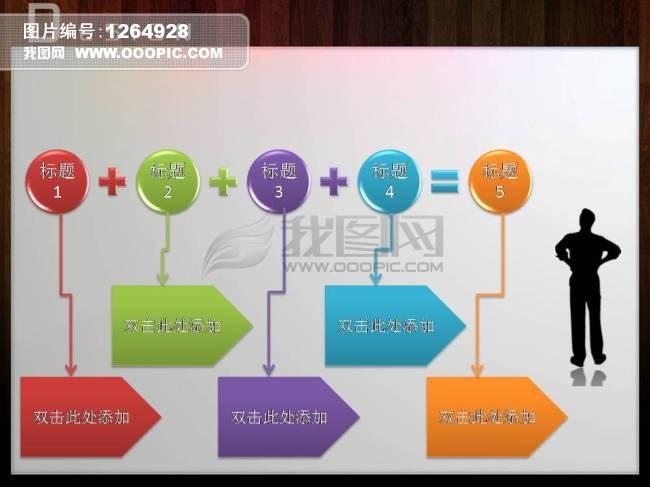 ppt流程关系图模板下载(图片编号:1264928)