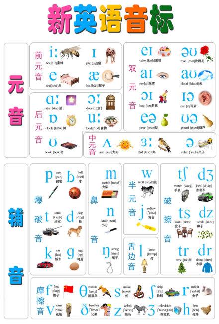 英语国际发音表 图表 英语发音表图片
