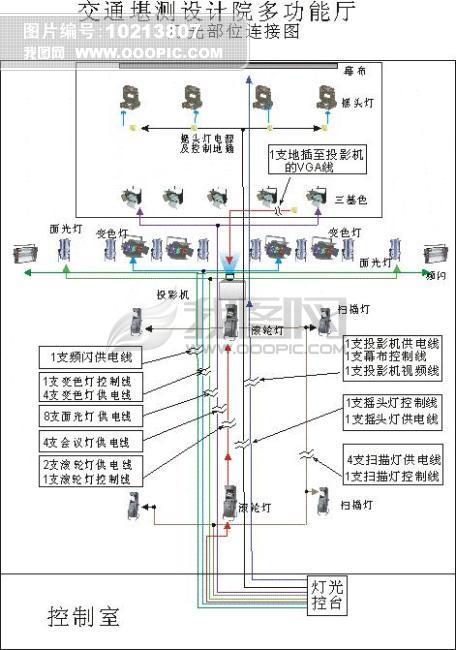灯光布位设计图