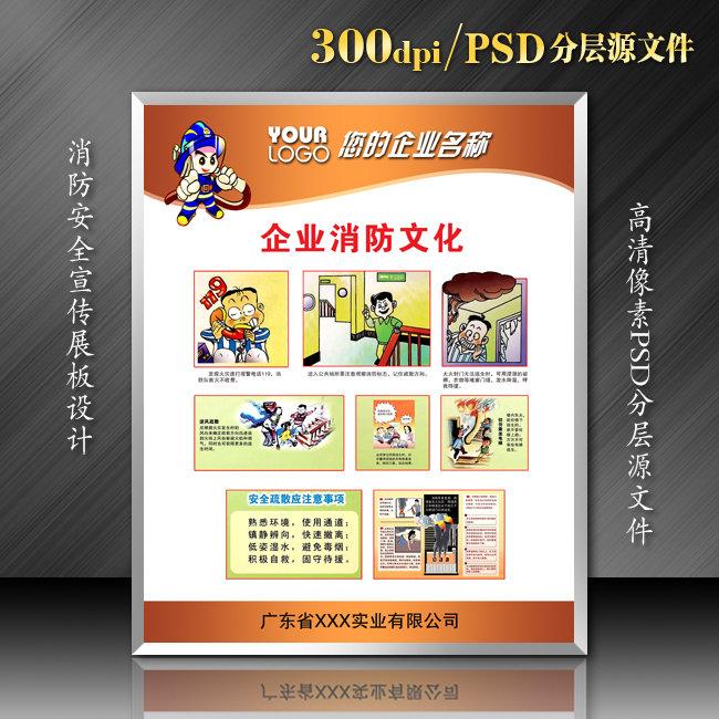 消防安全—知识宣传图(一)展板psd模板