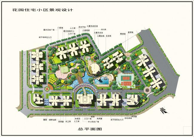 住宅小区总平面图