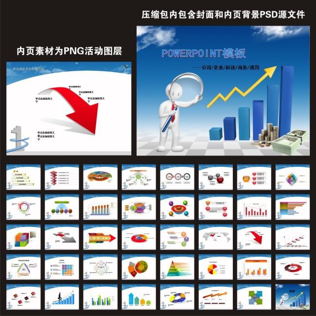 商务贸易业绩提升总结ppt模板下载