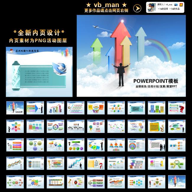 业绩报告年度总结发展计划展望幻灯片ppt模板下载(:)