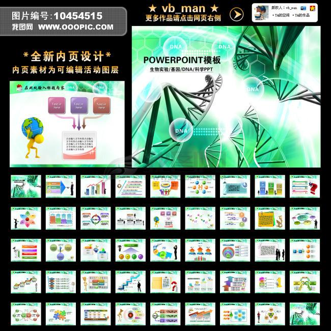 生物实验化学纳米基因科研报告幻灯片ppt模板