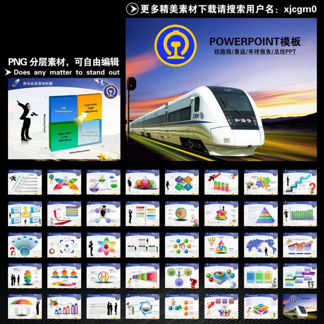 铁路职业规划ppt模板