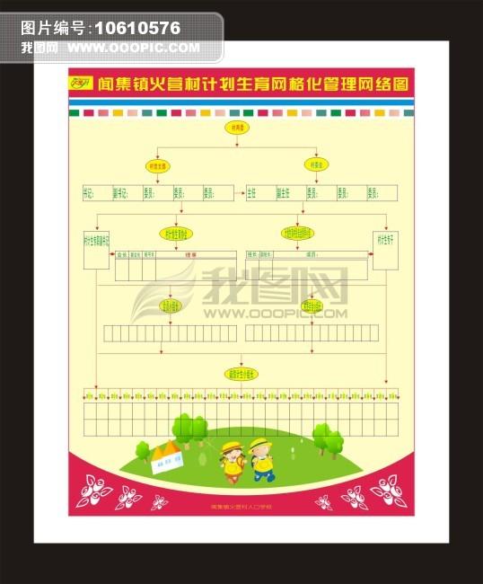 村计划生育网格化管理网络图模板下载(图片编号:)