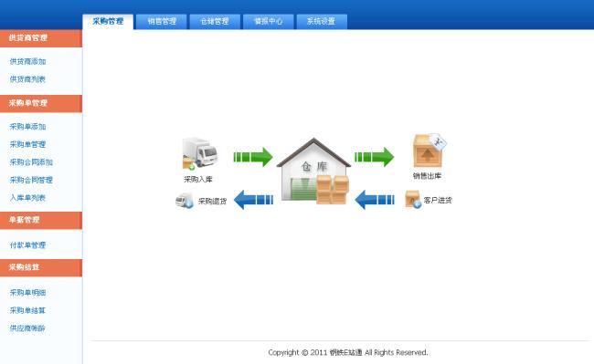 erp管理系统界面psd设计下载模板下载(图片编号:)_ui