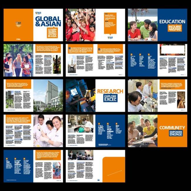 国外画册排版版式设计画册模板图片