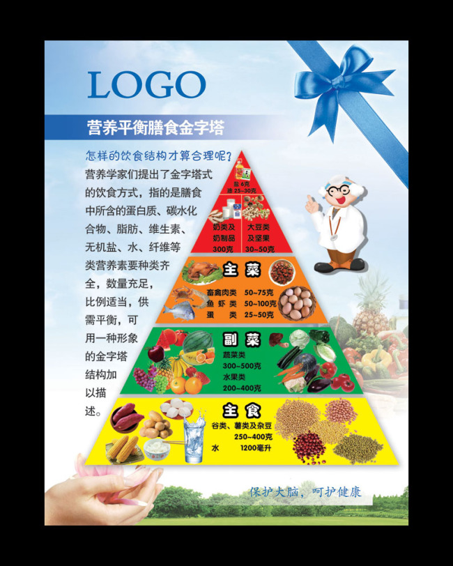 膳食金字塔