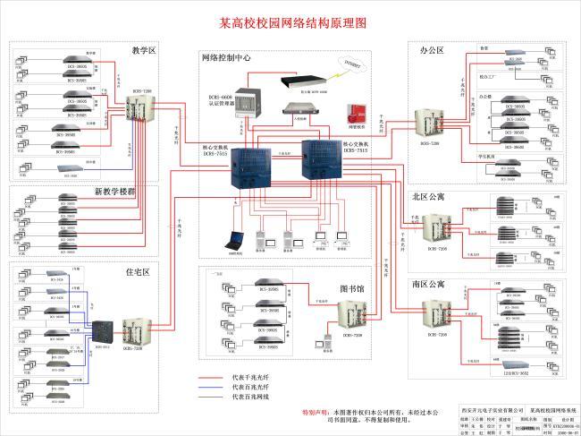 学校综合布线网络原理图