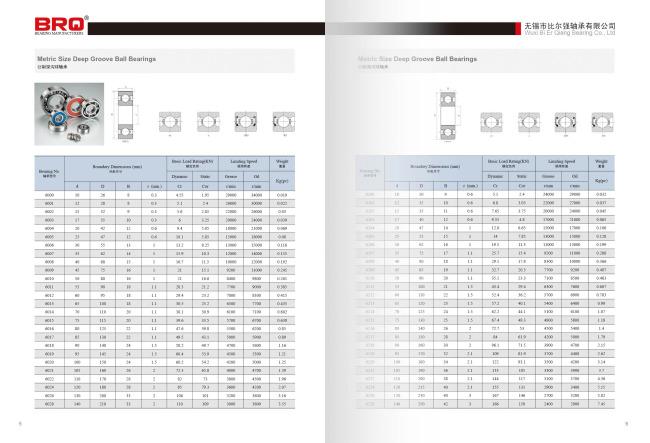 轴承产品样本画册设计模板模板下载(图片编号:)