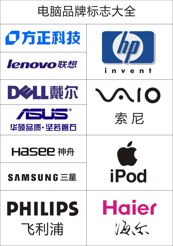 电脑品牌标志大全模板下载(图片编号:1139351