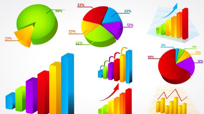 柱状图等数据统计图表主题矢量素材模板下载