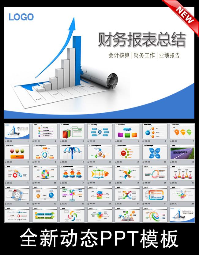 财务数据分析调研报告市场销售业绩ppt模板下载(图片