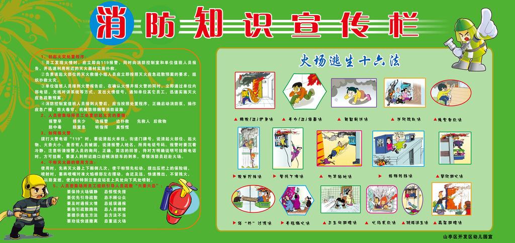 消防安全知识展板系列