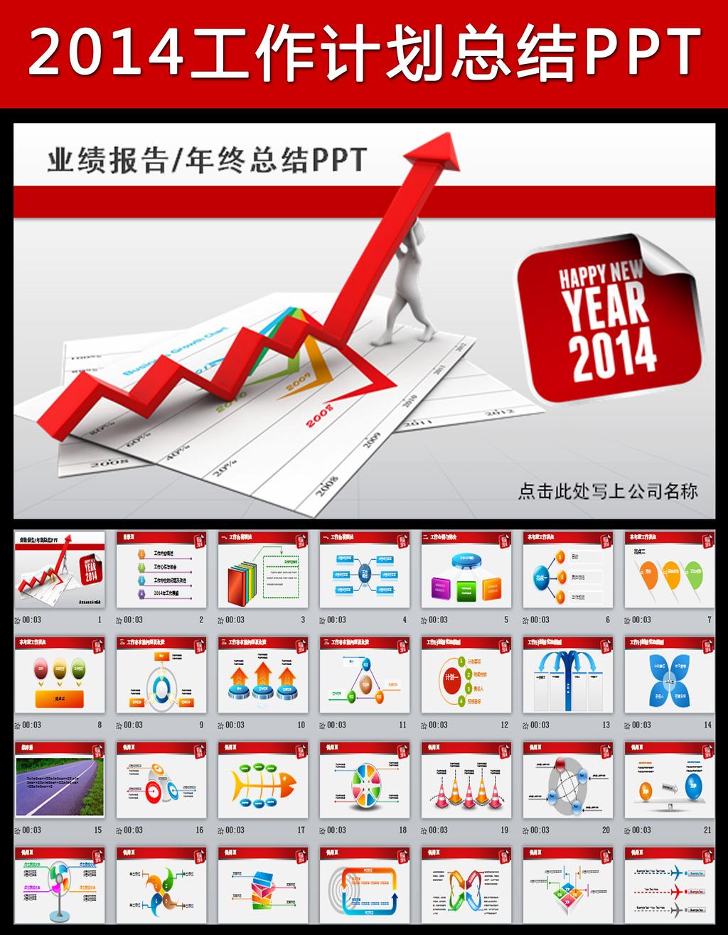 2014年业绩报告市场销售总结计划PPT模板下