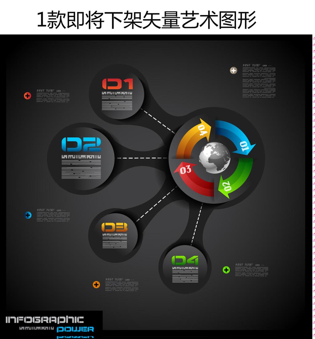 创意设计平面淘宝详情流程图流程介绍功能