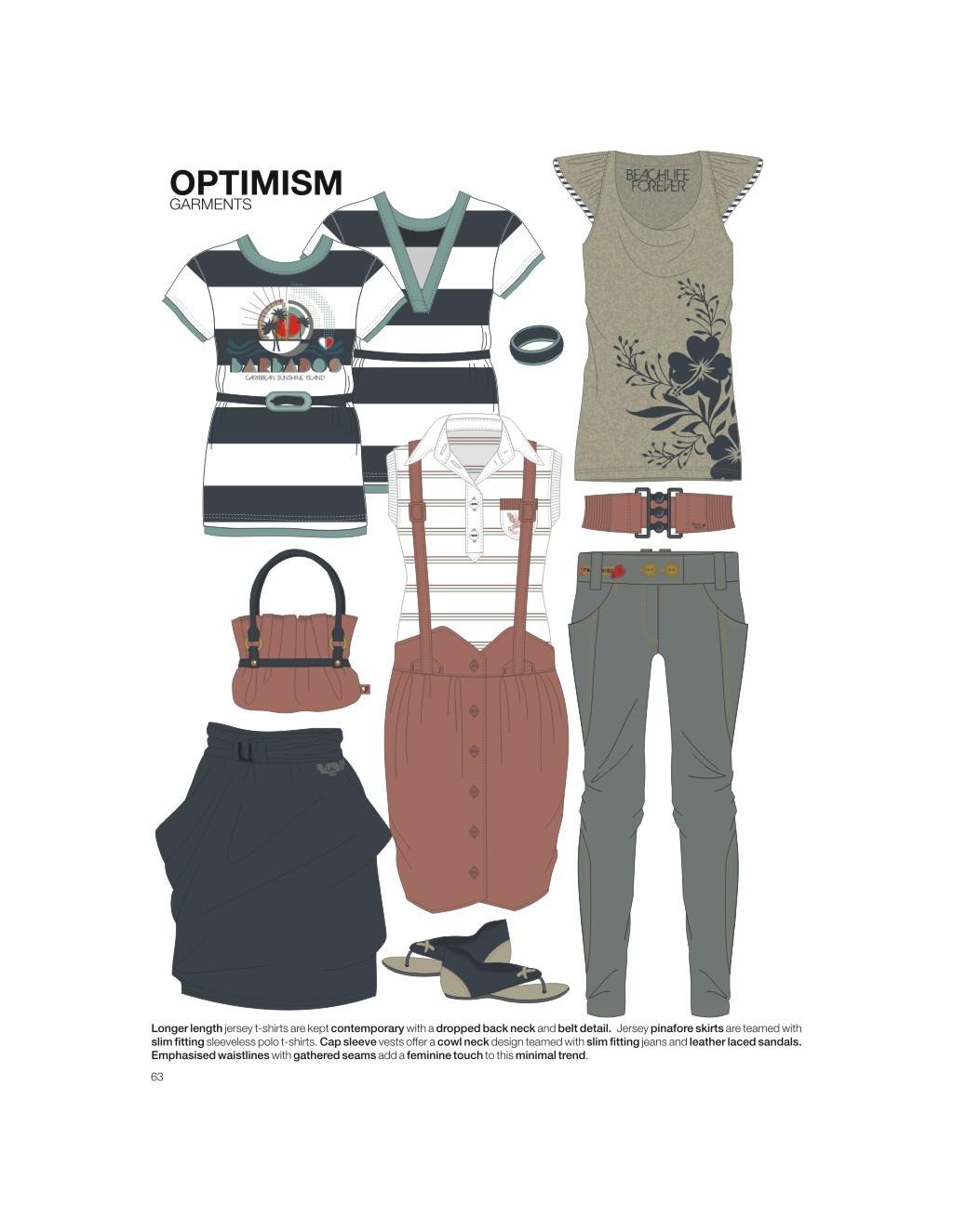 设计 > 服装手绘