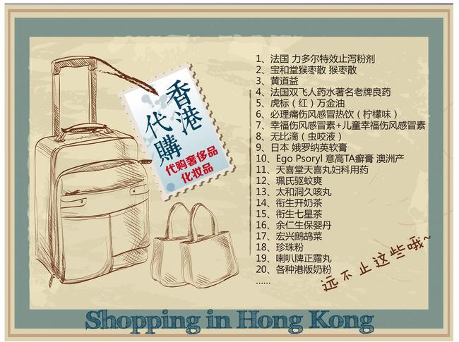 香港代_香港代购_苹果香港代购iPhone版iPad版免费下