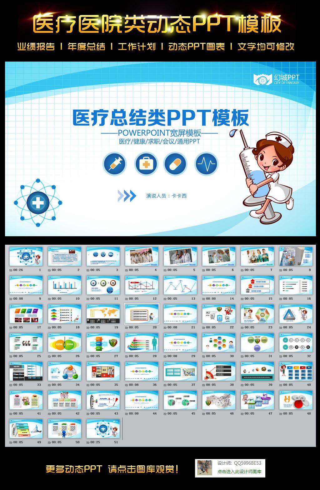 医院医疗卫生工作护士业绩报告讲座PPT模板下载 11966543 综合PPT