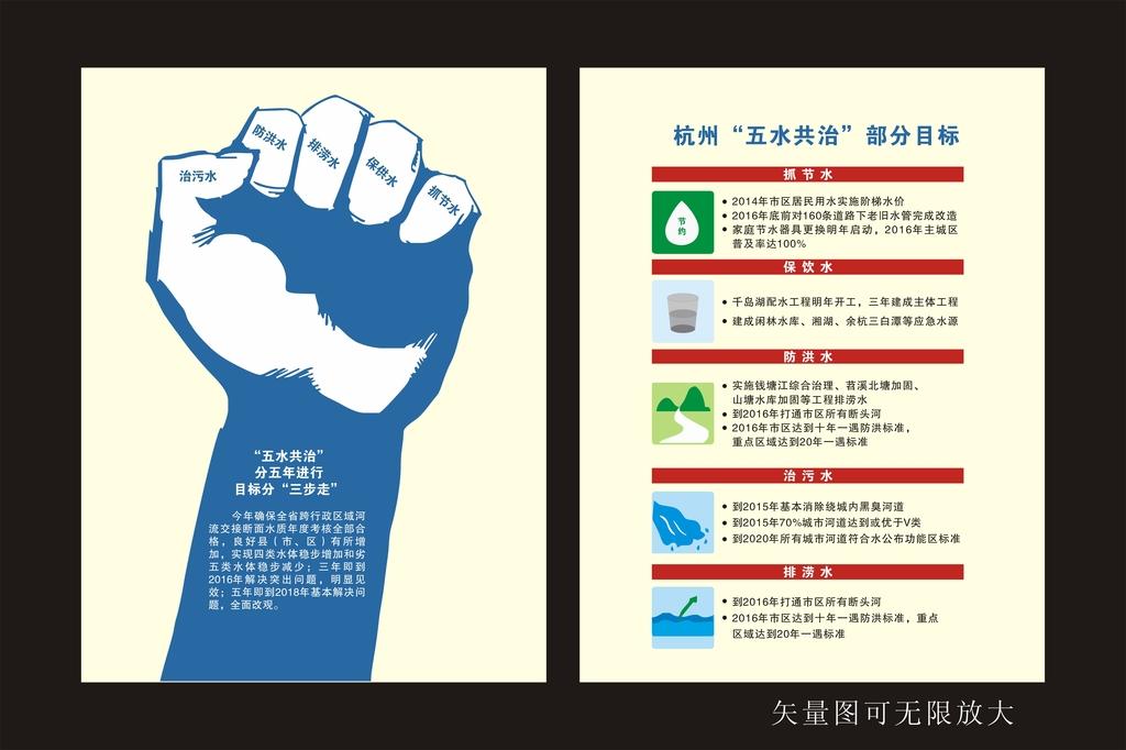 五水共治宣传海报模板下载