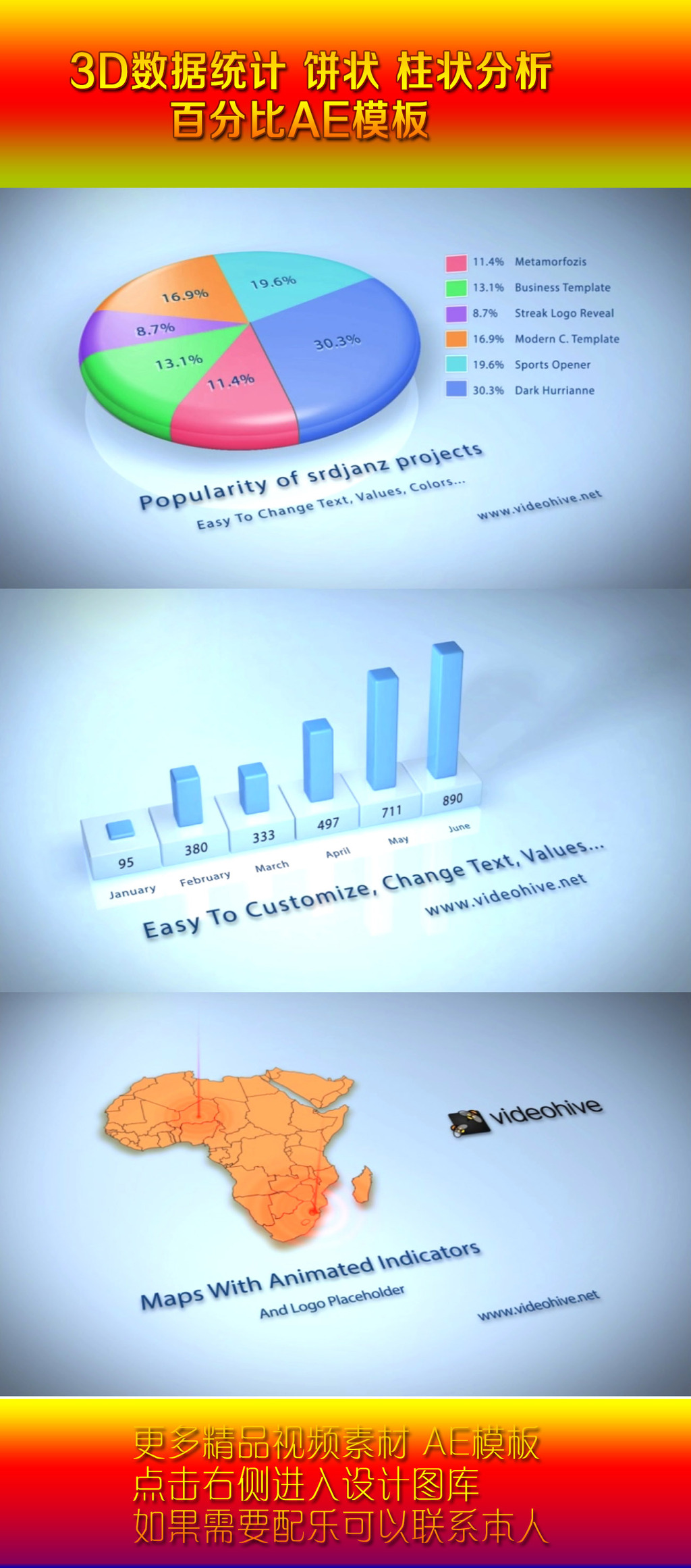 3d数据统计饼状柱状分析ae模版模板下载(图片编号:)