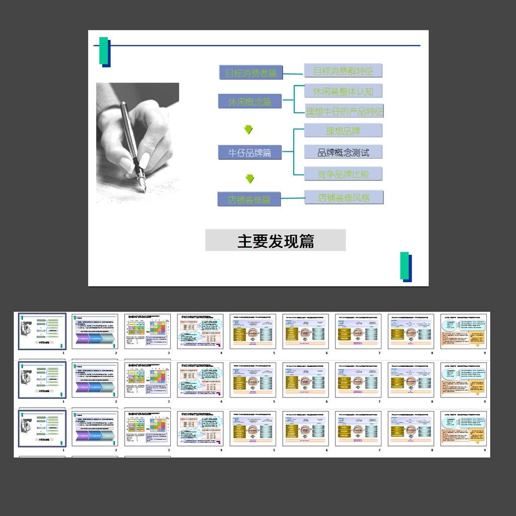 服饰调研专卖店分析理论ppt素材下载模板下载(图片:)