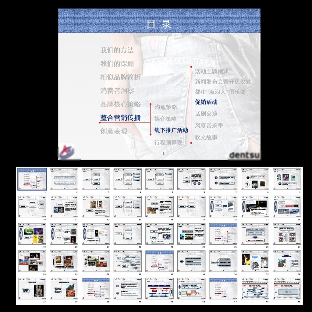 服装品牌规划ppt素材下载模板下载(图片编号:12098325