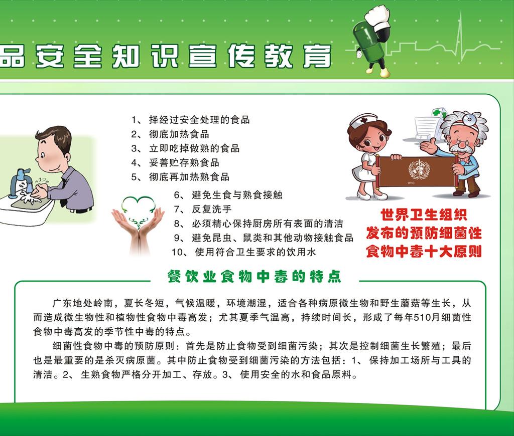 小学食品安全知识教育宣传栏