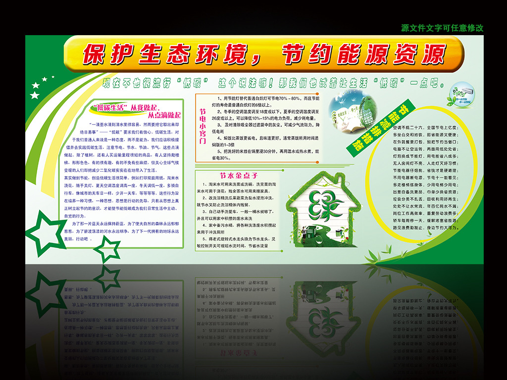 保护生态环境节约资源知识宣传展板