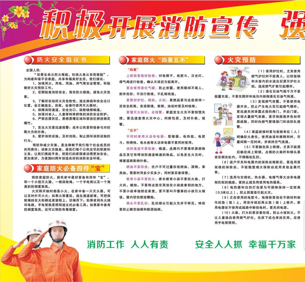 消防安全知识意识宣传海报展板
