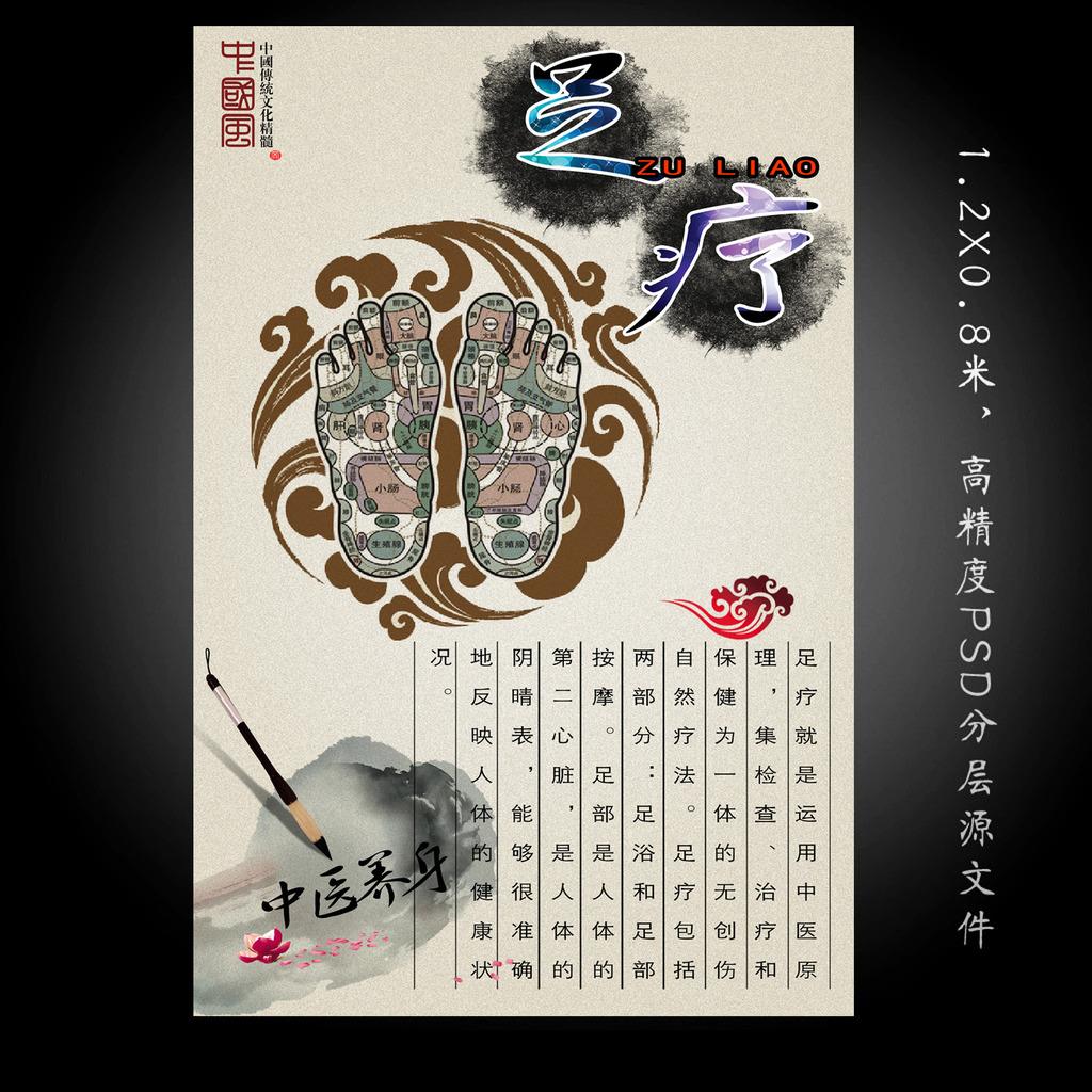 中医养生文化展板模板下载