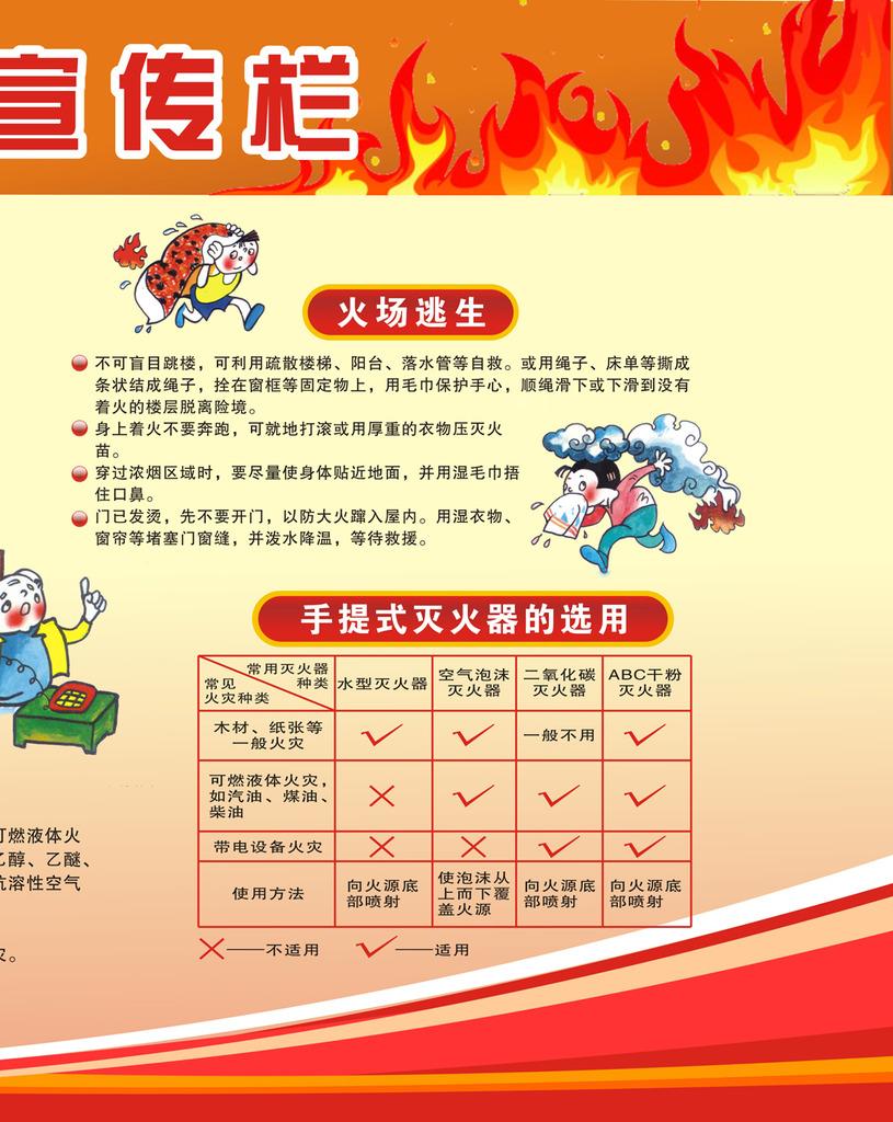 消防安全知识宣传