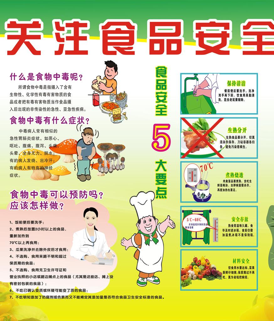 儿童食品安全知识教育宣传栏展板图片