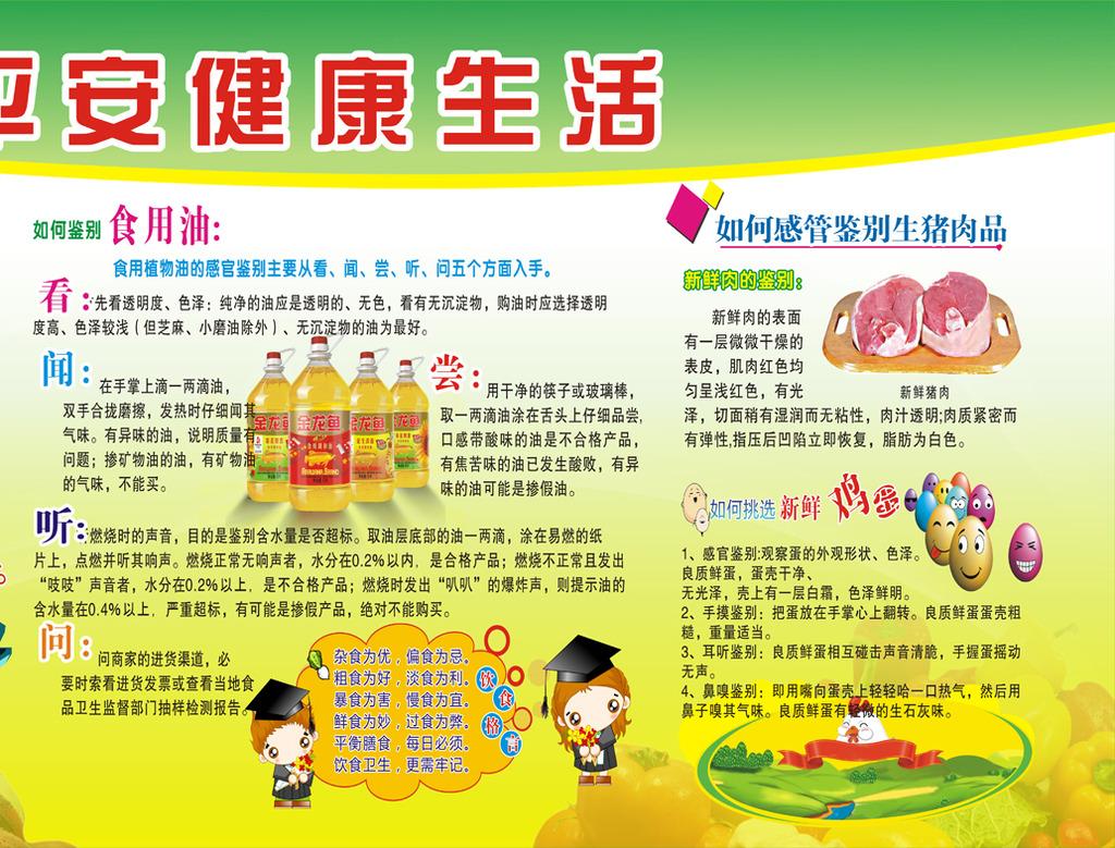 中小学食品安全知识教育宣传栏
