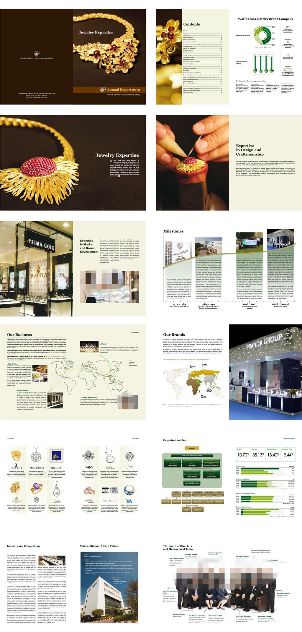 珠宝饰品产品宣传画册设计模版图片下载 国外画册 企业画册 版式设计图片