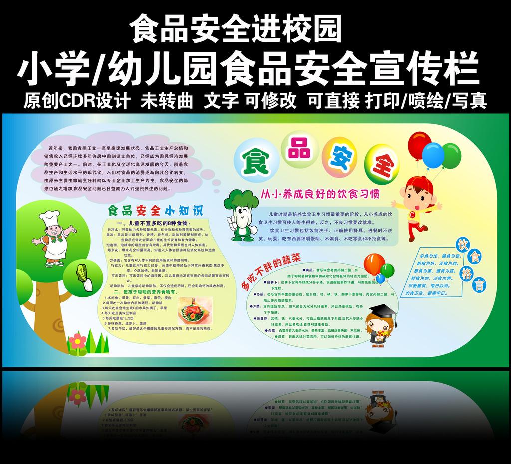 小学幼儿园食品安全知识宣传栏