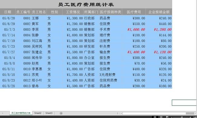 办公|ppt模板 excel模板 财务报表 > 企业员工医疗费用统计表  下一张