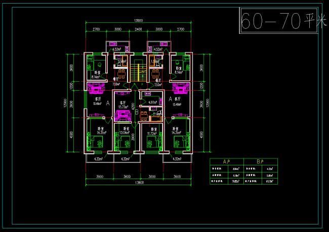 砖混结构 20种多层住宅户型图
