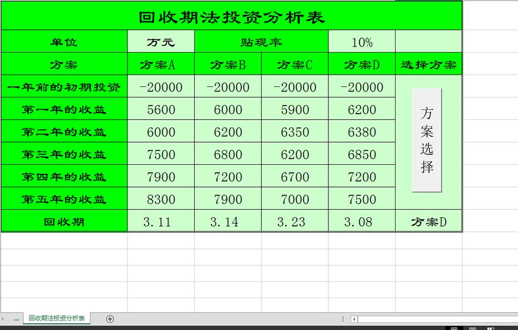 回收期法投资分析表模板下载(图片编号:12207133)___.