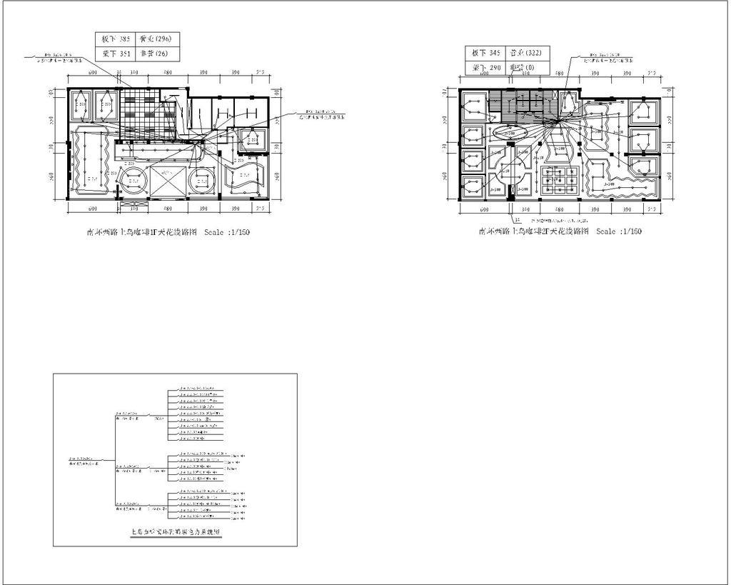 我图网提供精品流行咖啡室内装饰施工图CAD图纸设计下载素材下载,作品模板源文件可以编辑替换,设计作品简介: 咖啡室内装饰施工图CAD图纸设计下载,,使用软件为 AutoCAD 2007(.dwg) 咖啡室内装饰施工图CAD图纸设计下载 CAD设计素材模板下载 CAD设计素材图片下载 CAD CAD素材 CAD平面图 CAD设计素材 CAD各类设计素材