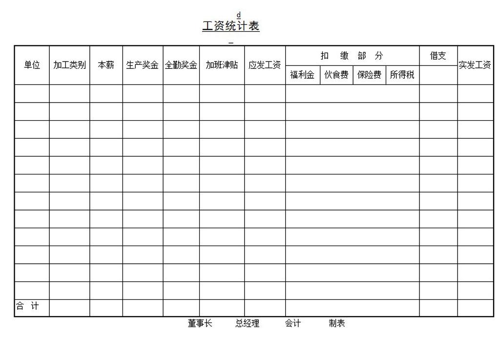 工资统计表word模板下载