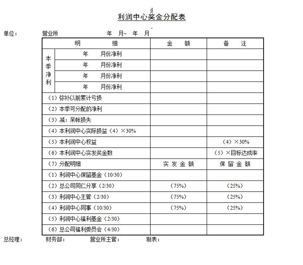 利润中心奖金分配表word模板下载