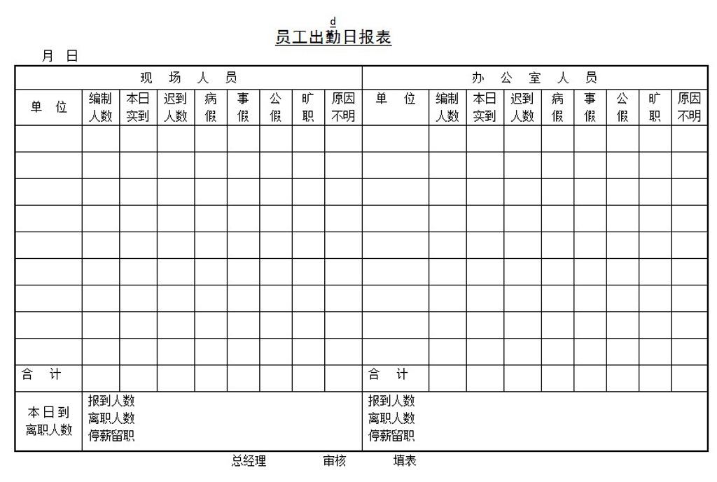 员工出勤日报表word模板下载