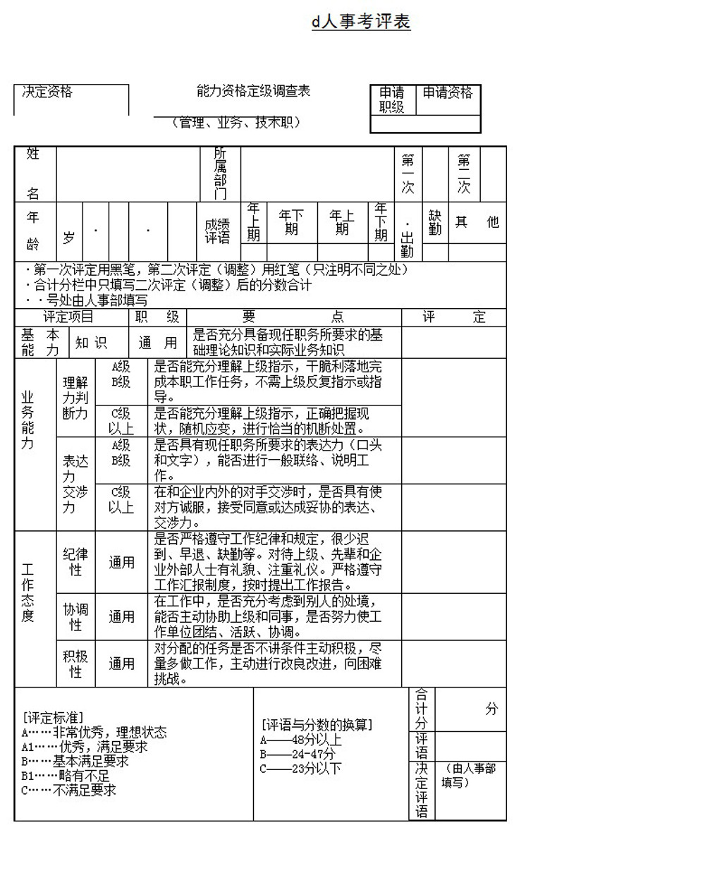 人事考评表word模板下载图片下载 人事考评表word模板下载 word表格