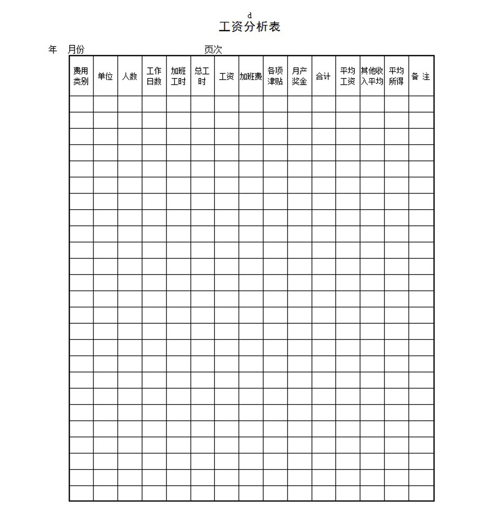 工资分析表word模板下载